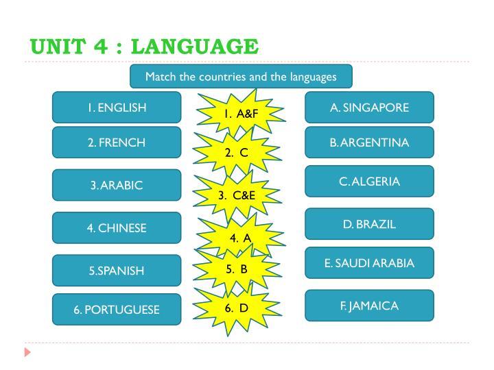 UNIT 4 : LANGUAGE
