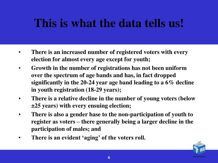 This is what the data tells us!