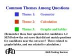 common themes among questions