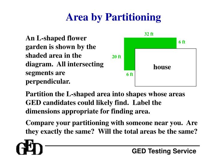 Area by Partitioning