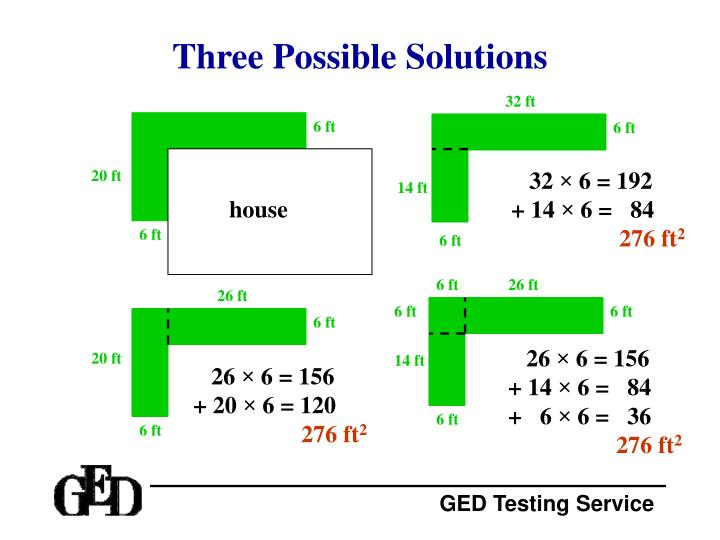 Three Possible Solutions