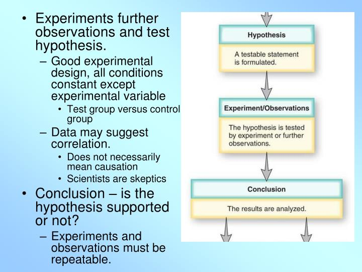 Experiments further observations and test hypothesis.