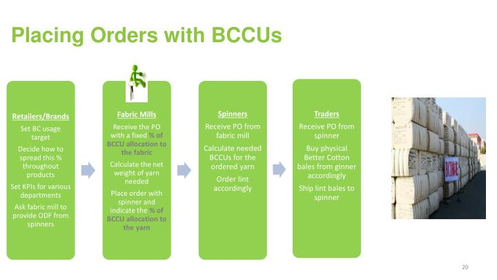 Placing Orders with BCCUs