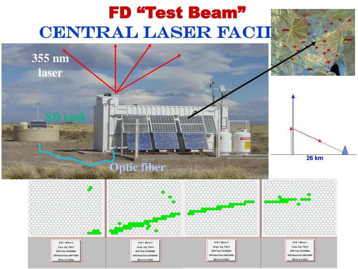 "FD ""Test Beam"""