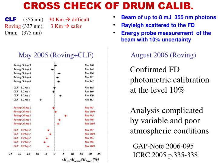 CROSS CHECK OF DRUM CALIB