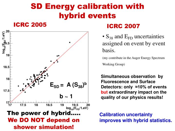 SD Energy calibration with hybrid events