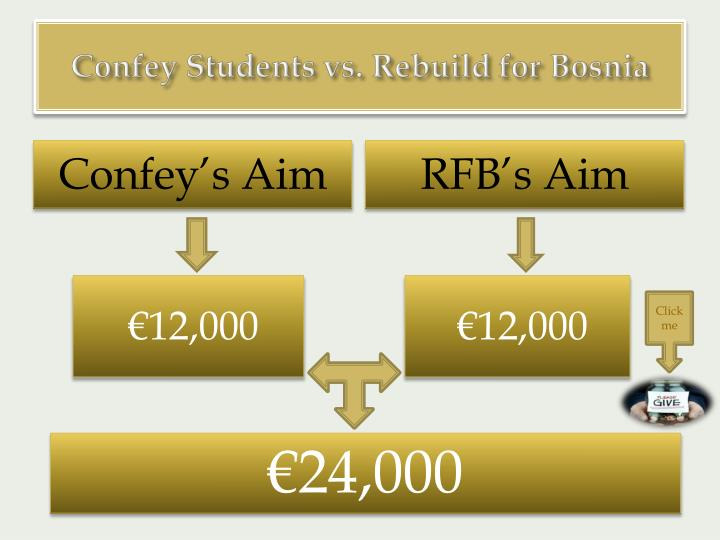 Confey Students vs. Rebuild for Bosnia