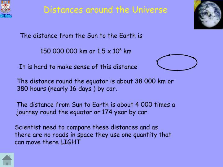 Distances around the Universe
