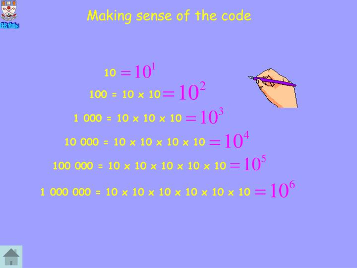 Making sense of the code