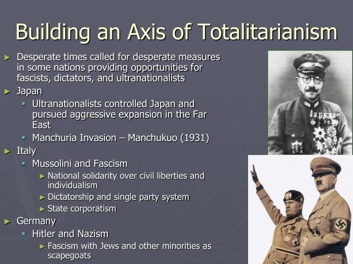 Building an Axis of Totalitarianism