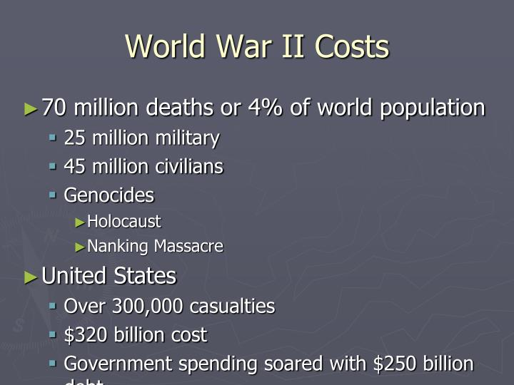 World War II Costs