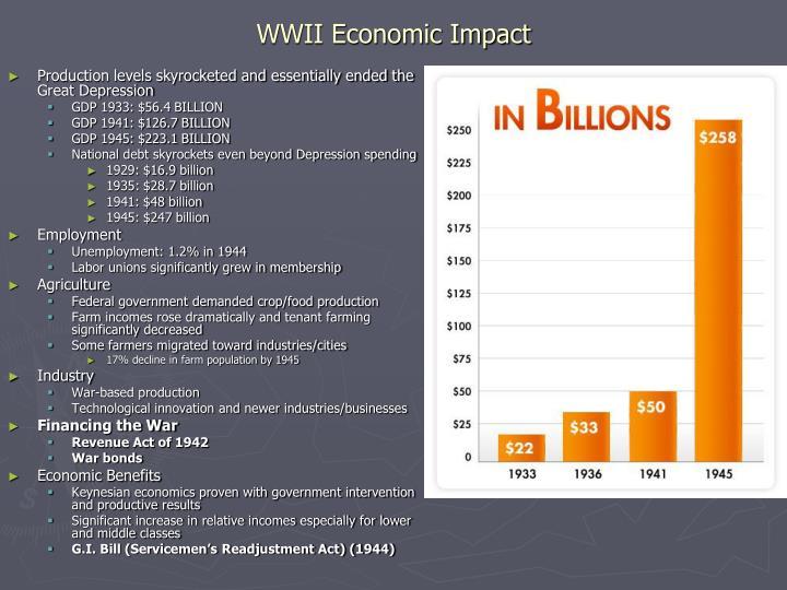 WWII Economic Impact