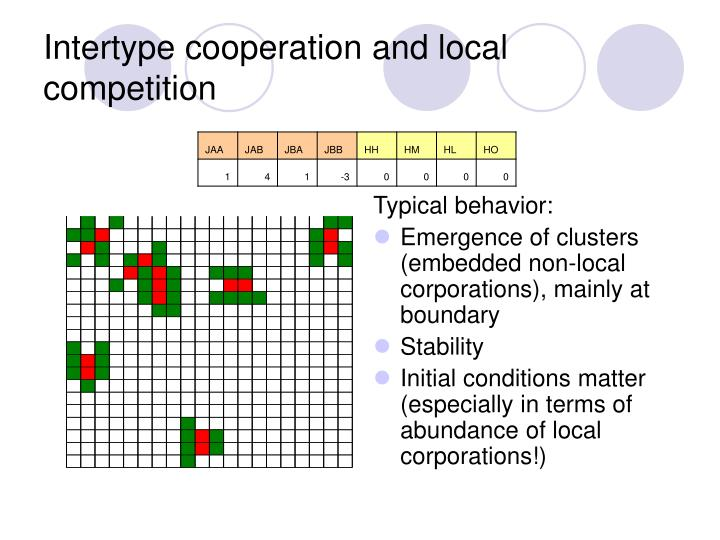 Intertype cooperation and local competition