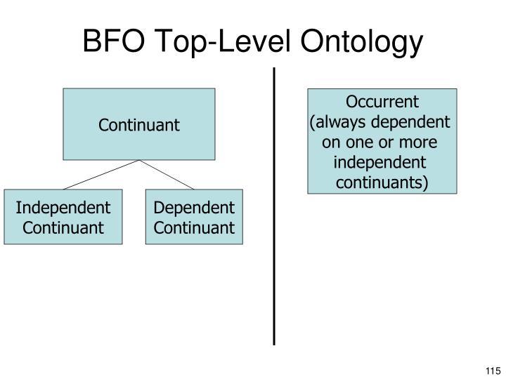BFO Top-Level Ontology