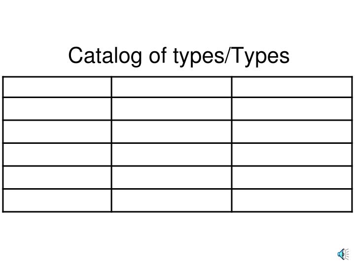 Catalog of types/Types