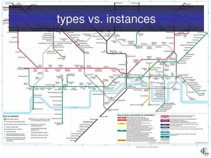 types vs. instances