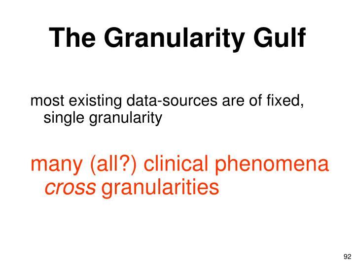 The Granularity Gulf