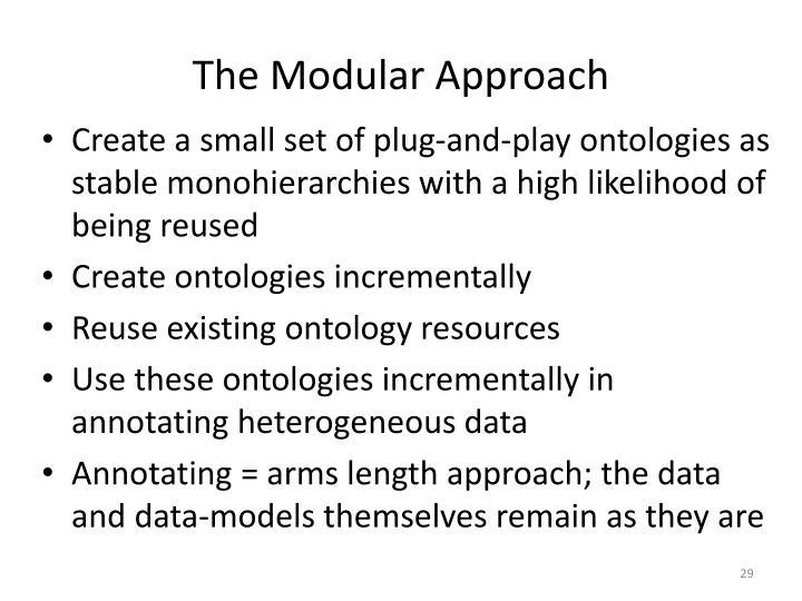 The Modular Approach