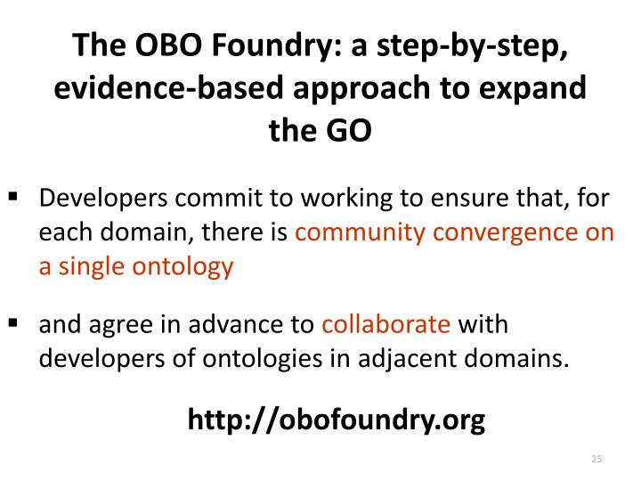 The OBO Foundry: a step-by-step, evidence-based approach to expand the GO