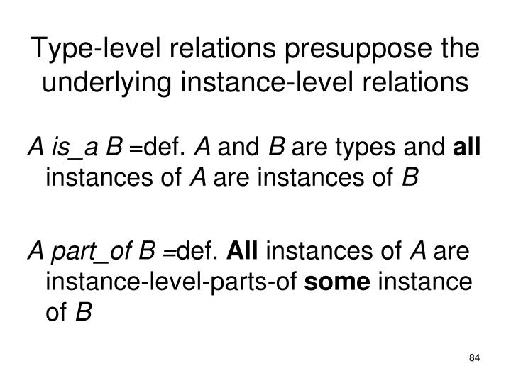Type-level relations presuppose the underlying instance-level relations