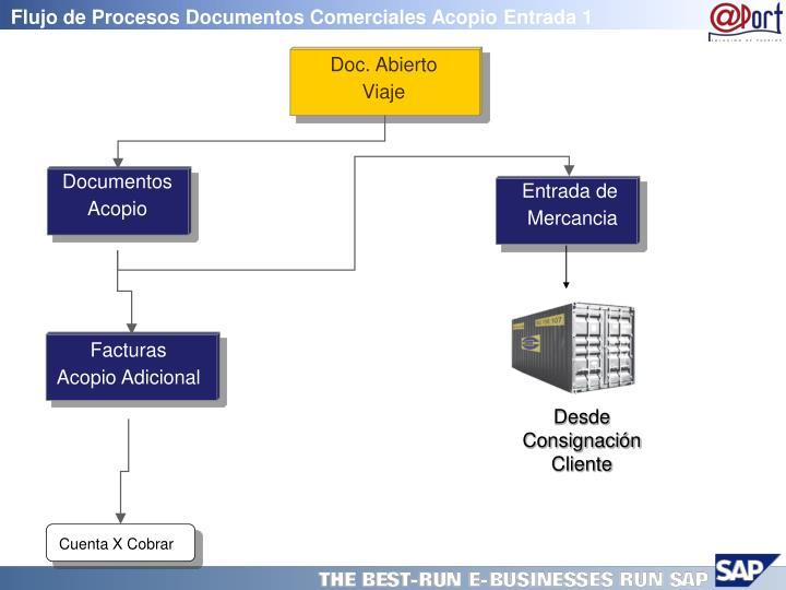Flujo de Procesos Documentos Comerciales Acopio Entrada 1