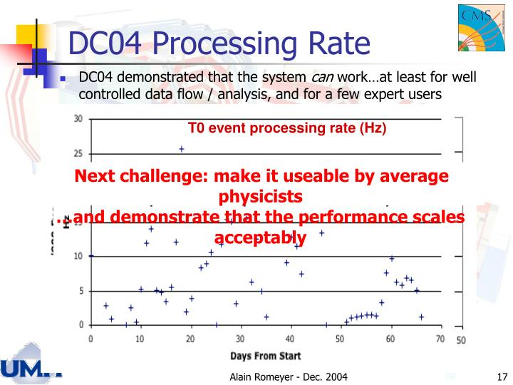 DC04 Processing Rate