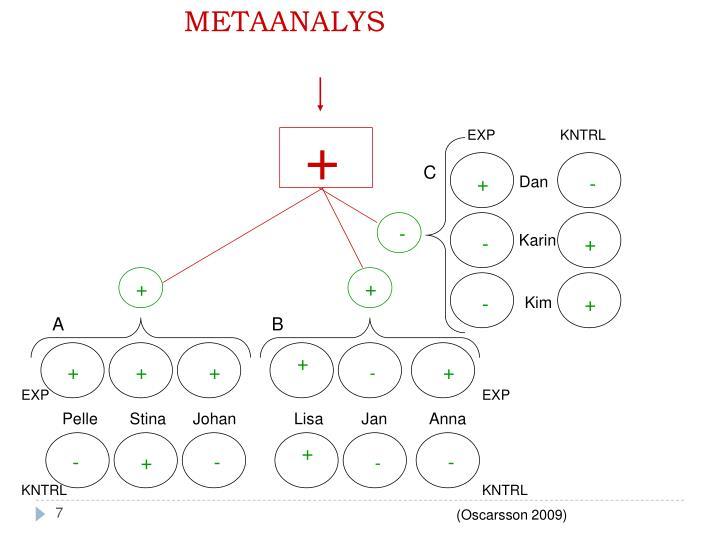 METAANALYS