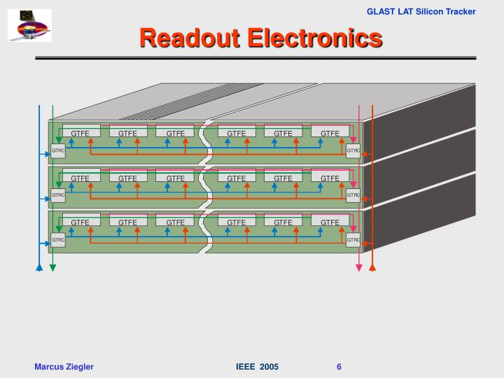 Readout Electronics