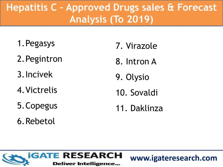 Hepatitis C – Approved Drugs sales & Forecast Analysis (To 2019)