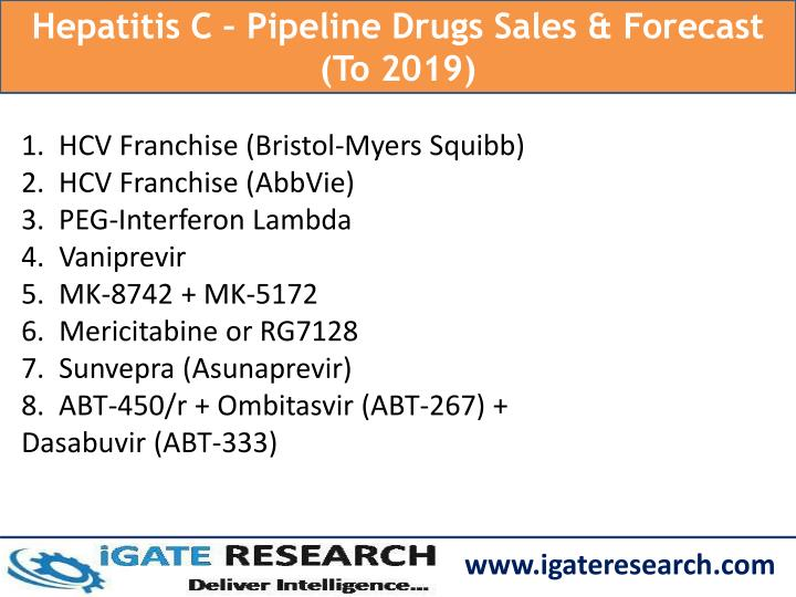 Hepatitis C – Pipeline Drugs Sales & Forecast (To 2019)