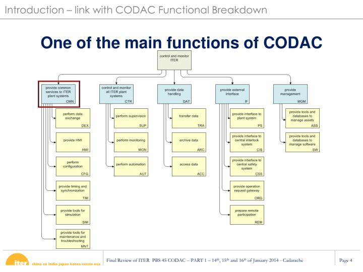 Introduction – link with CODAC Functional Breakdown