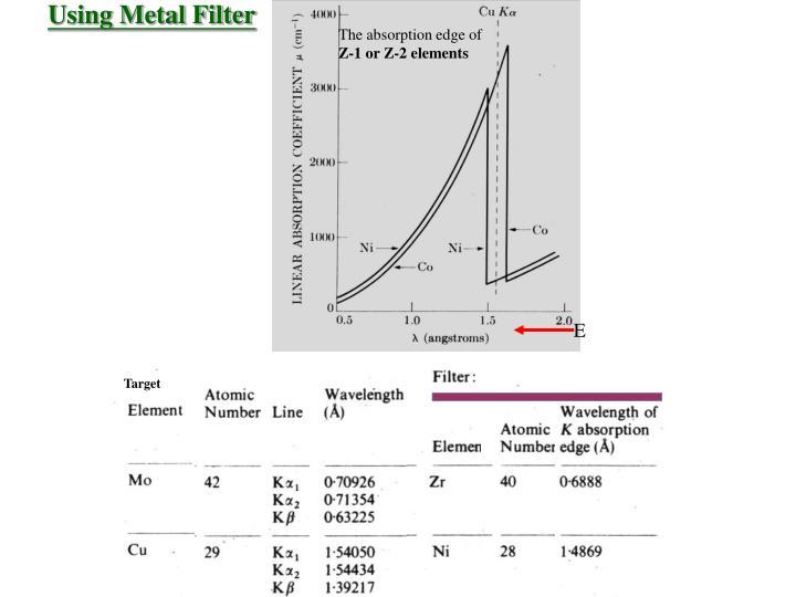 Using Metal Filter