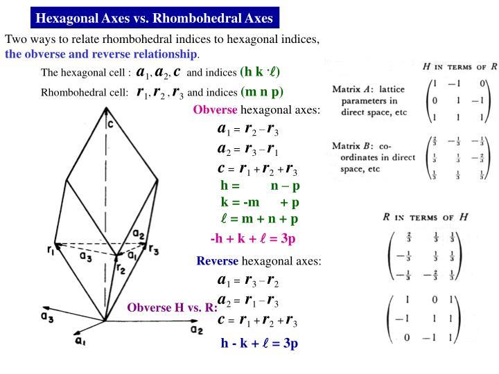 Hexagonal Axes vs. Rhombohedral Axes