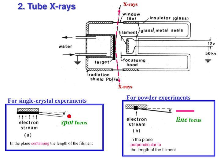 2. Tube X-rays