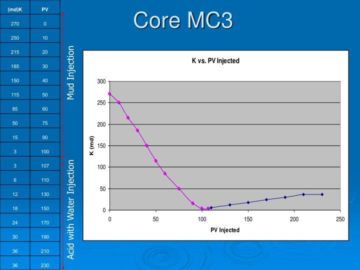 Core MC3