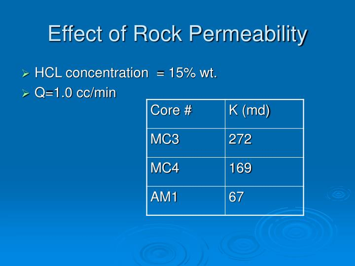 Effect of Rock Permeability