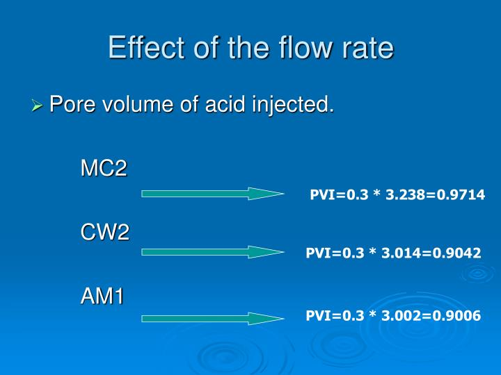 Effect of the flow rate
