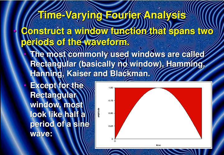 Time-Varying Fourier Analysis