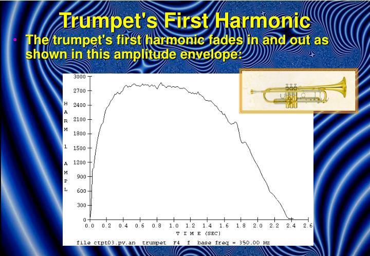 Trumpet's First Harmonic