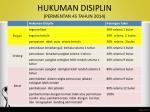 hukuman disiplin permentan 45 tahun 2014
