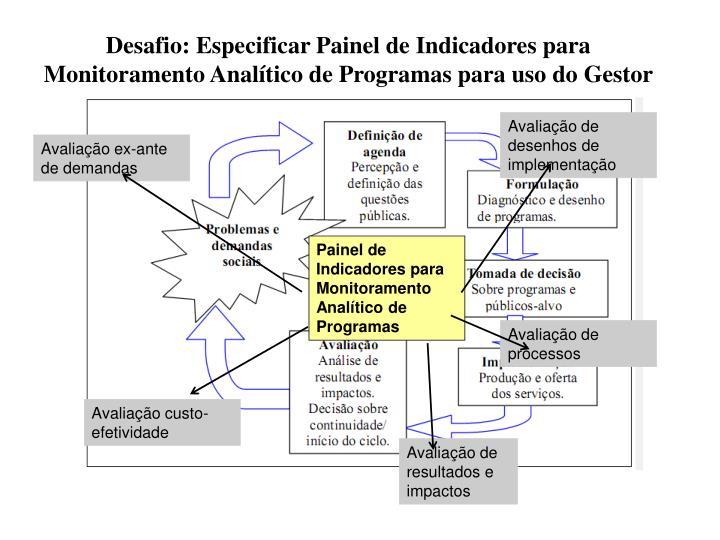 Desafio: Especificar Painel de Indicadores para