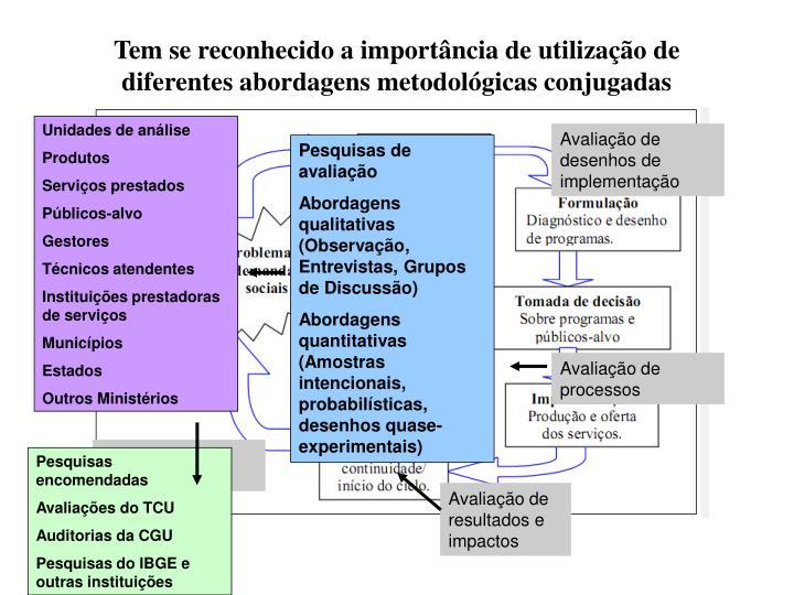Tem se reconhecido a importância de utilização de diferentes abordagens metodológicas conjugadas