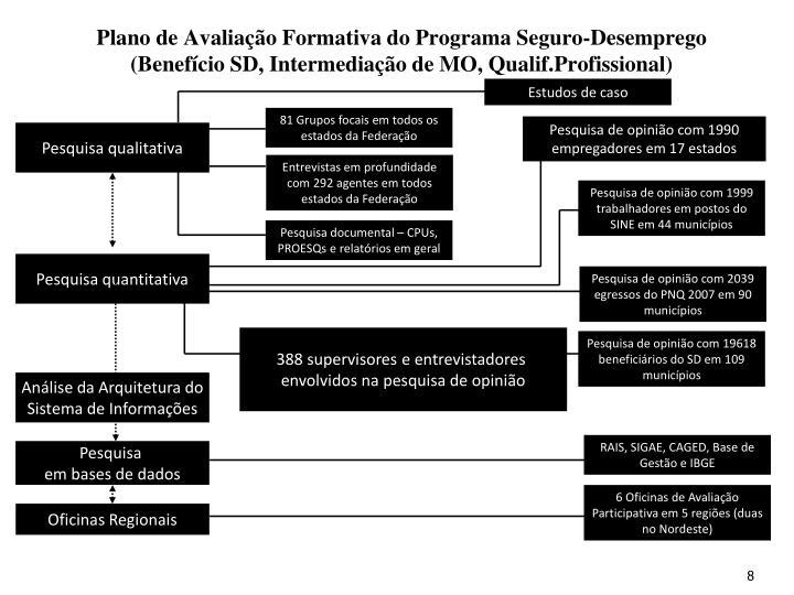 Plano de Avaliação Formativa do Programa Seguro-Desemprego