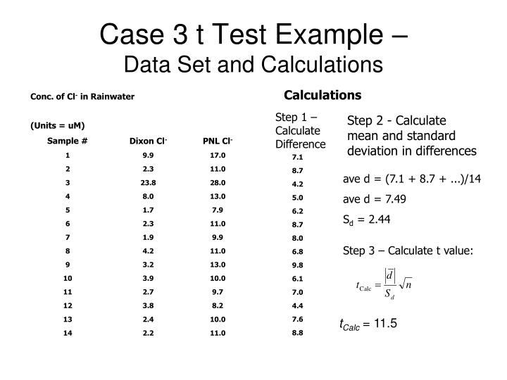 Case 3 t Test Example –