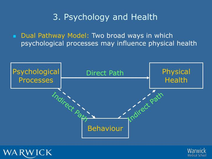 3. Psychology and Health