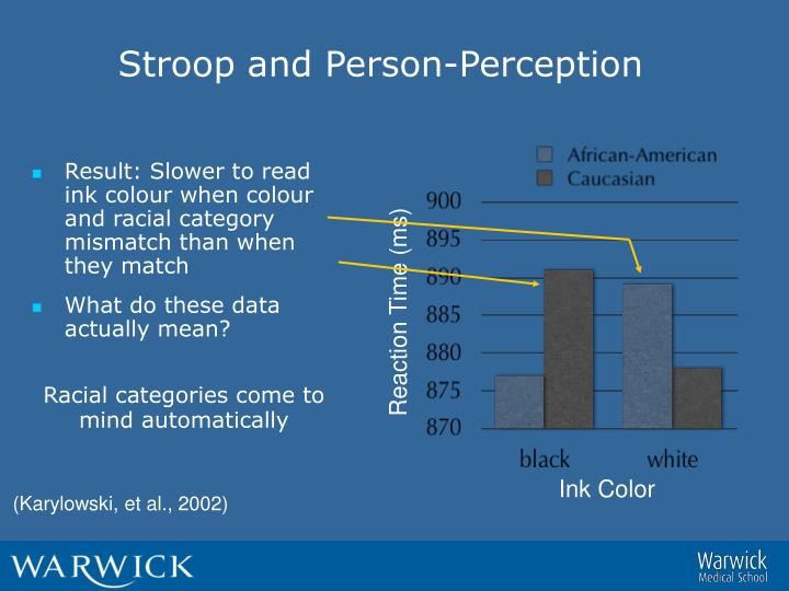Stroop and Person-Perception
