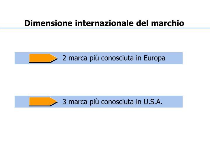 Dimensione internazionale del marchio