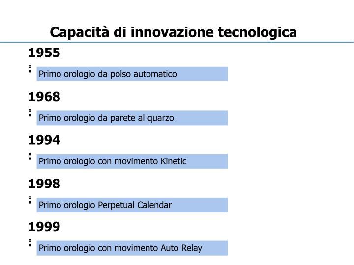 Capacità di innovazione tecnologica