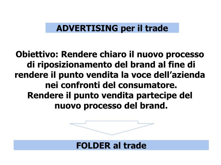 ADVERTISING per il trade