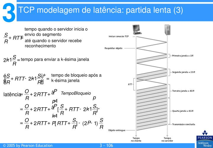 TCP modelagem de latência: partida lenta (3)
